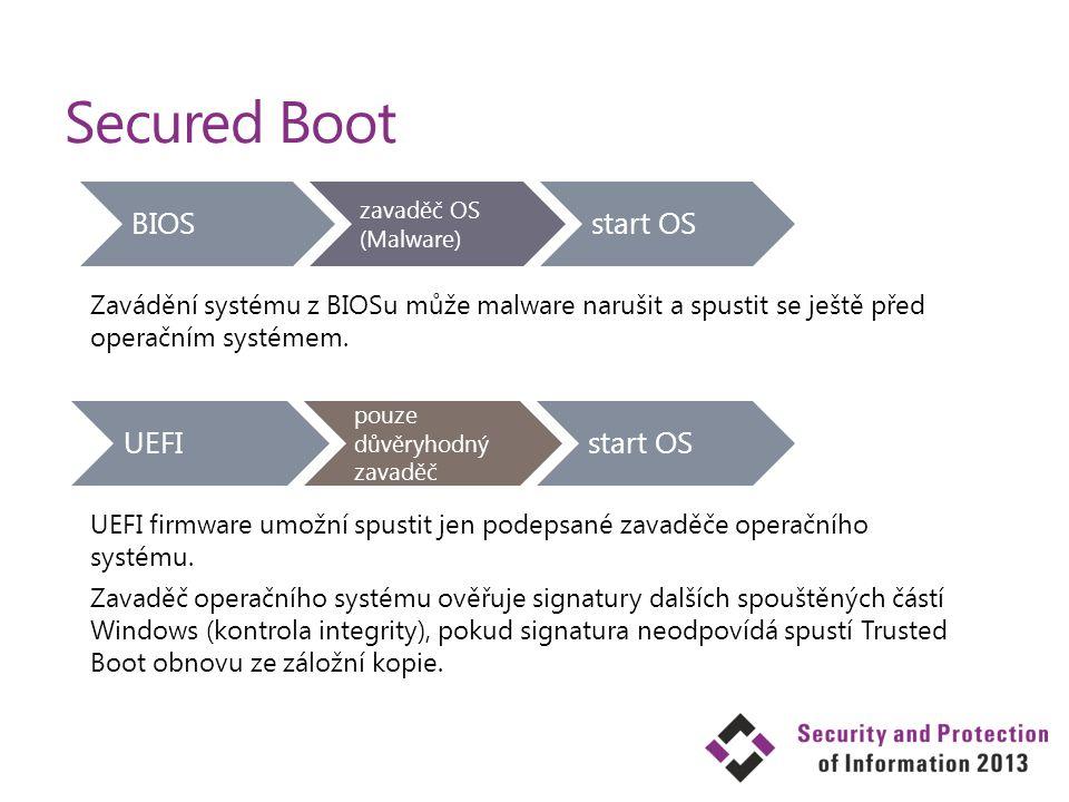 Secured Boot Zavádění systému z BIOSu může malware narušit a spustit se ještě před operačním systémem. UEFI firmware umožní spustit jen podepsané zava