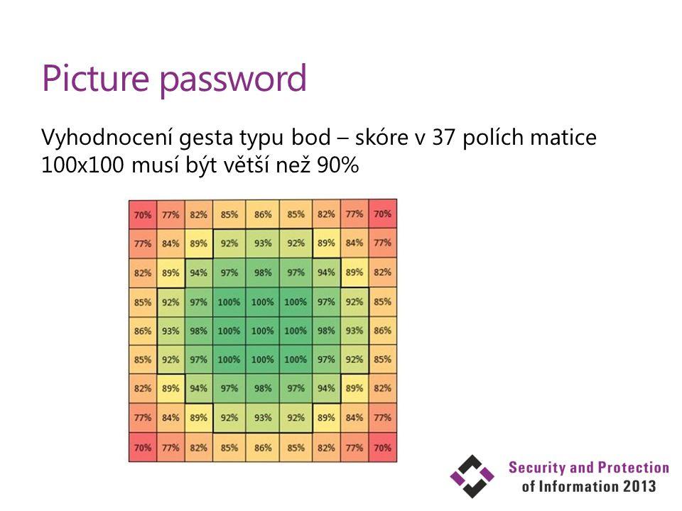 Picture password Vyhodnocení gesta typu bod – skóre v 37 polích matice 100x100 musí být větší než 90%