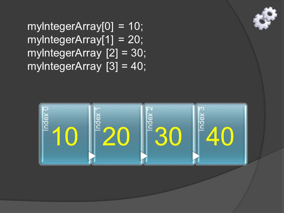 myIntegerArray[0] = 10; myIntegerArray[1] = 20; myIntegerArray [2] = 30; myIntegerArray [3] = 40; Index 0 10 Index 1 20 Index 2 30 Index 3 40
