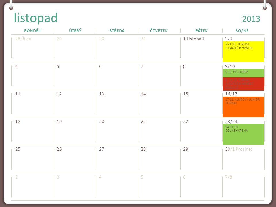 PONDĚLÍÚTERÝSTŘEDAČTVRTEKPÁTEKSO/NE Poznámka: Tuto šablonu můžete vytisknout a použít ji jako nástěnný kalendář.