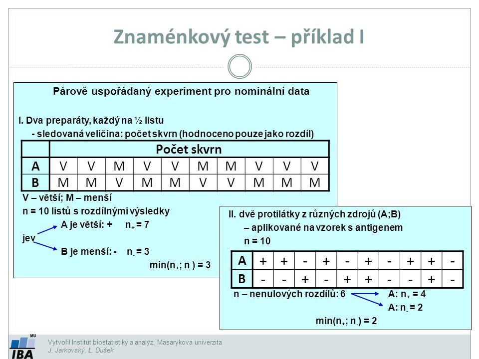 Vytvořil Institut biostatistiky a analýz, Masarykova univerzita J. Jarkovský, L. Dušek Znaménkový test – příklad I Párově uspořádaný experiment pro no