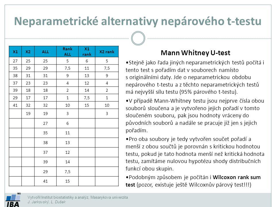 Vytvořil Institut biostatistiky a analýz, Masarykova univerzita J. Jarkovský, L. Dušek Neparametrické alternativy nepárového t-testu X1X2ALL Rank ALL