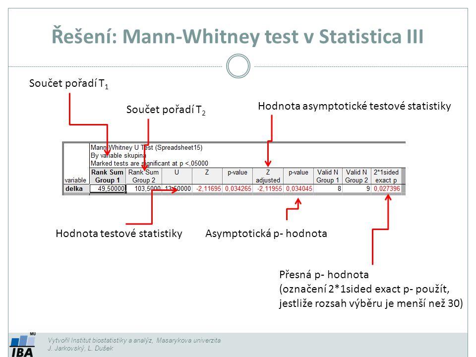 Řešení: Mann-Whitney test v Statistica III Vytvořil Institut biostatistiky a analýz, Masarykova univerzita J. Jarkovský, L. Dušek Součet pořadí T 1 So