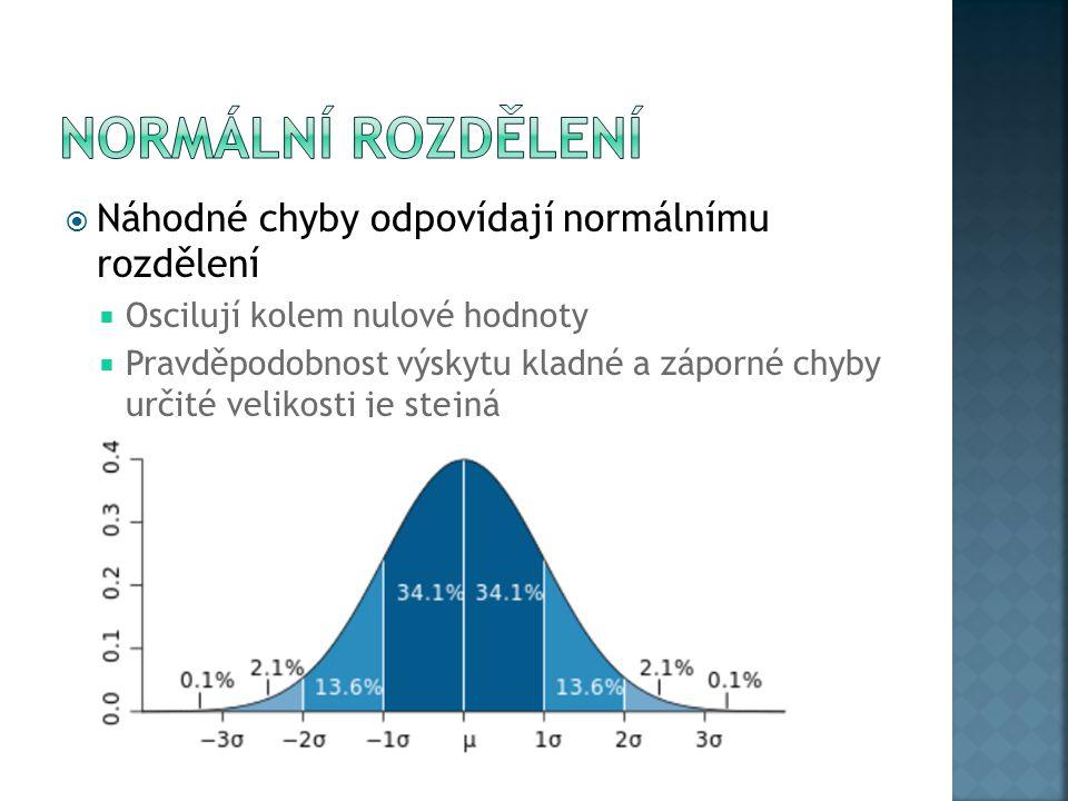  Náhodné chyby odpovídají normálnímu rozdělení  Oscilují kolem nulové hodnoty  Pravděpodobnost výskytu kladné a záporné chyby určité velikosti je s