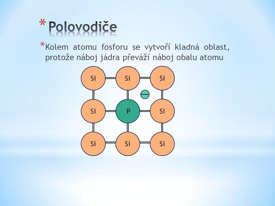 * Kolem atomu fosforu se vytvoří kladná oblast, protože náboj jádra převáží náboj obalu atomu Si P