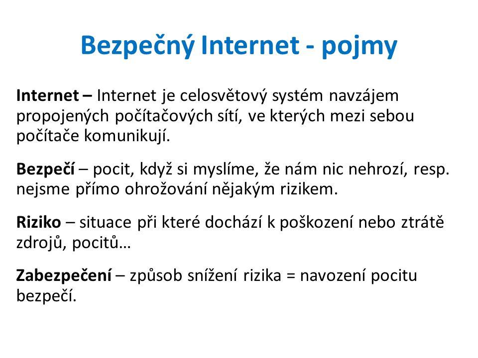Bezpečný Internet - pojmy Internet – Internet je celosvětový systém navzájem propojených počítačových sítí, ve kterých mezi sebou počítače komunikují.