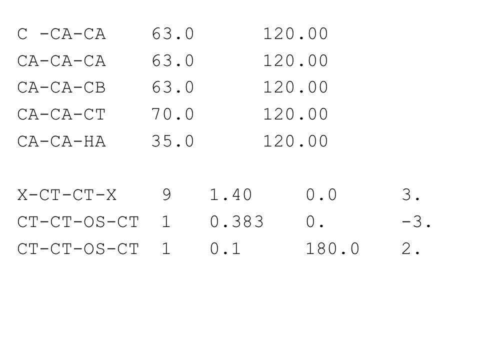 C -CA-CA 63.0 120.00 CA-CA-CA 63.0 120.00 CA-CA-CB 63.0 120.00 CA-CA-CT 70.0 120.00 CA-CA-HA 35.0 120.00 X-CT-CT-X91.400.03.