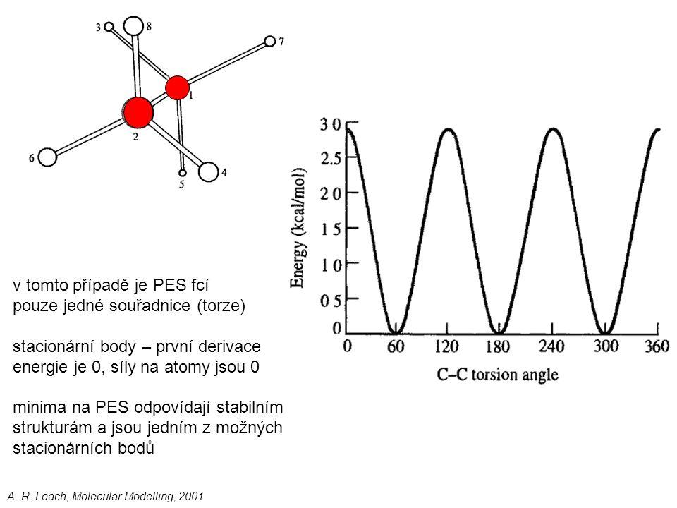 A. R. Leach, Molecular Modelling, 2001 v tomto případě je PES fcí pouze jedné souřadnice (torze) stacionární body – první derivace energie je 0, síly
