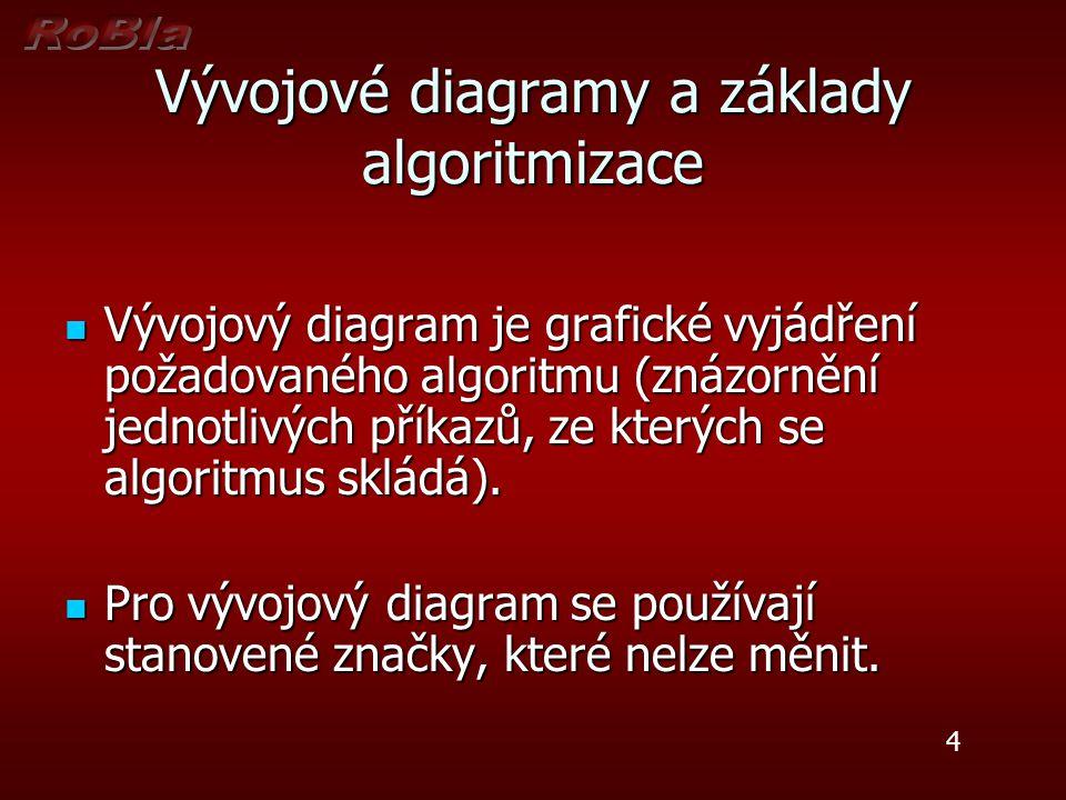Vývojové diagramy a základy algoritmizace Vývojový diagram je grafické vyjádření požadovaného algoritmu (znázornění jednotlivých příkazů, ze kterých s