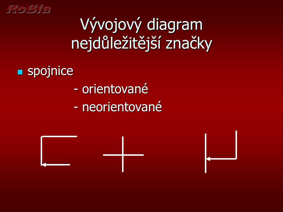 Vývojový diagram nejdůležitější značky spojnice spojnice - orientované - neorientované