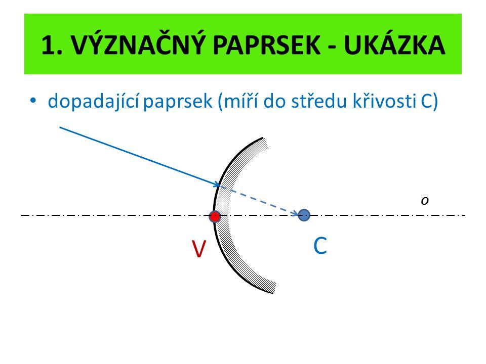 1. VÝZNAČNÝ PAPRSEK - UKÁZKA dopadající paprsek (míří do středu křivosti C) C V O