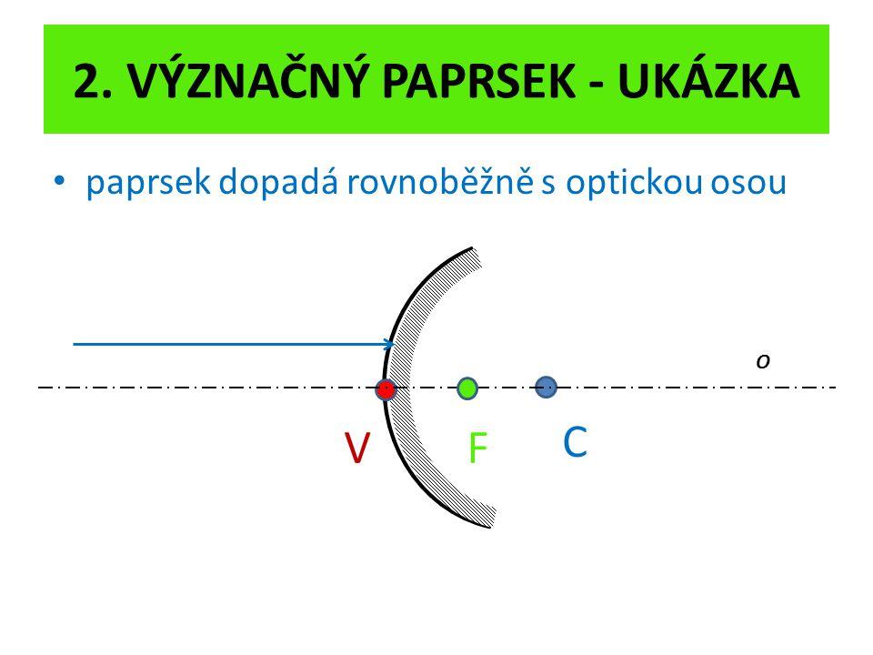 2. VÝZNAČNÝ PAPRSEK - UKÁZKA paprsek dopadá rovnoběžně s optickou osou C V O F