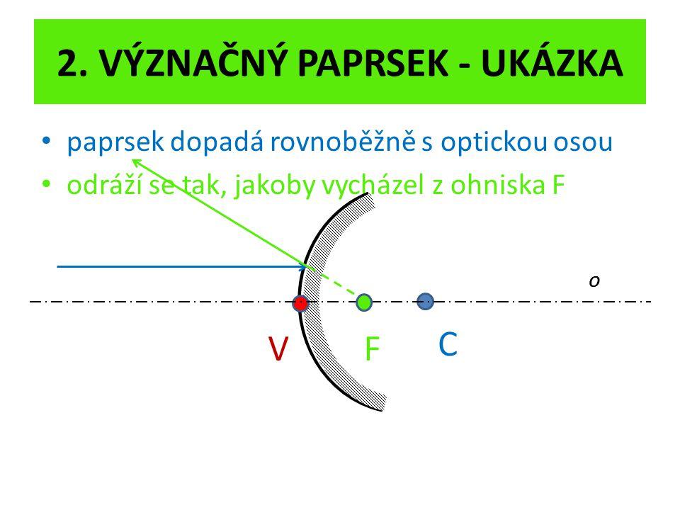 2. VÝZNAČNÝ PAPRSEK - UKÁZKA paprsek dopadá rovnoběžně s optickou osou odráží se tak, jakoby vycházel z ohniska F C V O F