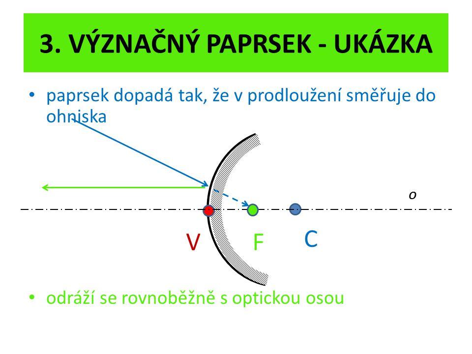 3. VÝZNAČNÝ PAPRSEK - UKÁZKA paprsek dopadá tak, že v prodloužení směřuje do ohniska odráží se rovnoběžně s optickou osou C V O F