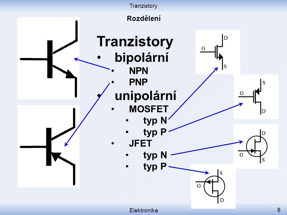 Tranzistory Elektronika 6 Tranzistory bipolární NPN PNP unipolární MOSFET typ N typ P JFET typ N typ P