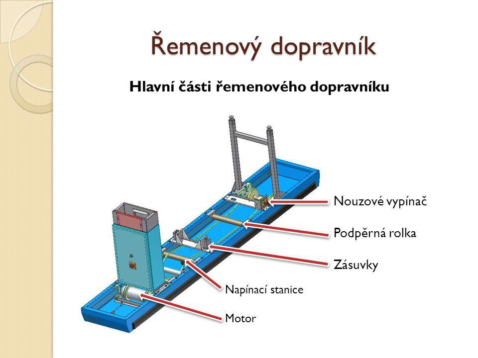 Hlavní části řemenového dopravníku Nouzové vypínač Podpěrná rolka Zásuvky Napínací stanice Motor Řemenový dopravník