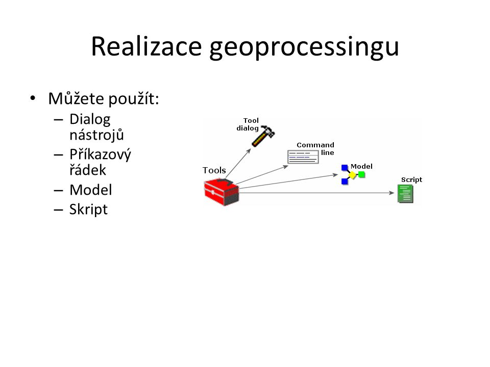 Realizace geoprocessingu Můžete použít: – Dialog nástrojů – Příkazový řádek – Model – Skript