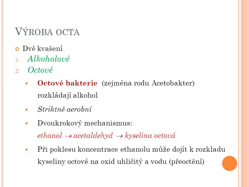 V ÝROBA OCTA Dvě kvašení 1. Alkoholové 2. Octové Octové bakterie (zejména rodu Acetobakter) rozkládají alkohol Striktně aerobní Dvoukrokový mechanismu