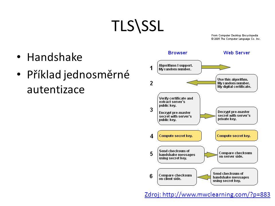 TLS\SSL Handshake Příklad jednosměrné autentizace Zdroj: http://www.mwclearning.com/?p=883