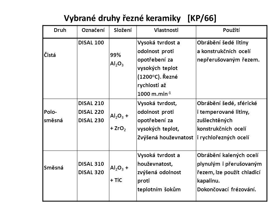 Vybrané druhy řezné keramiky [KP/66] DruhOznačeníSloženíVlastnostiPoužití Čistá DISAL 100 99% Al 2 O 3 Vysoká tvrdost a odolnost proti opotřebení za vysokých teplot (1200 o C).