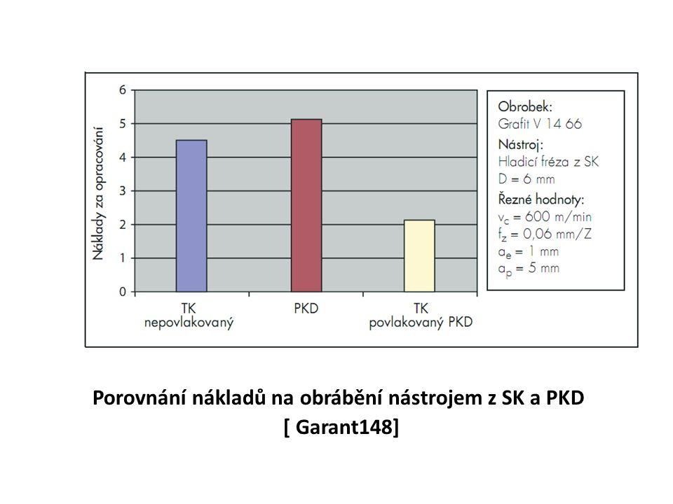 Porovnání nákladů na obrábění nástrojem z SK a PKD [ Garant148]