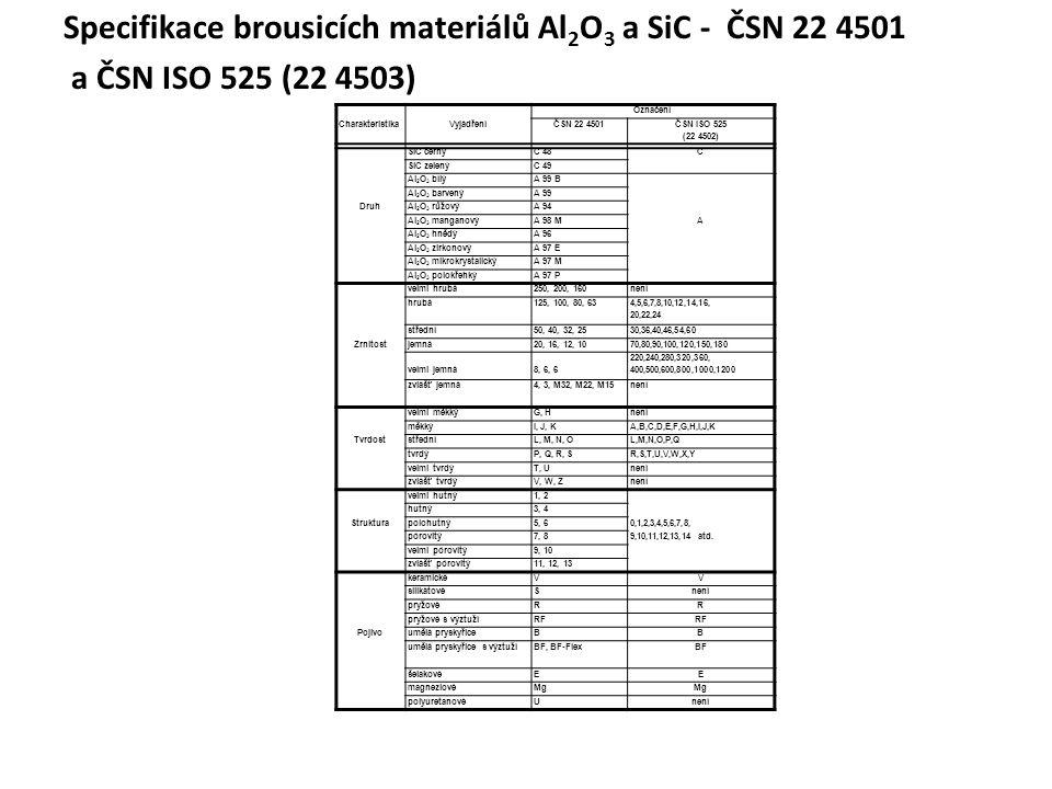 Specifikace brousicích materiálů Al 2 O 3 a SiC - ČSN 22 4501 a ČSN ISO 525 (22 4503) Označení CharakteristikaVyjádřeníČSN 22 4501 ČSN ISO 525 (22 4502) SiC černýC 48C SiC zelenýC 49 Al 2 O 3 bílýA 99 B Al 2 O 3 barvenýA 99 DruhAl 2 O 3 růžovýA 94 Al 2 O 3 manganovýA 98 MA Al 2 O 3 hnědýA 96 Al 2 O 3 zirkonovýA 97 E Al 2 O 3 mikrokrystalickýA 97 M Al 2 O 3 polokřehkýA 97 P velmi hrubá250, 200, 160není hrubá125, 100, 80, 63 4,5,6,7,8,10,12,14,16, 20,22,24 střední50, 40, 32, 2530,36,40,46,54,60 Zrnitostjemná20, 16, 12, 1070,80,90,100,120,150,180 velmi jemná8, 6, 6 220,240,280,320,360, 400,500,600,800,1000,1200 zvlášť jemná4, 3, M32, M22, M15není velmi měkkýG, Hnení měkkýI, J, KA,B,C,D,E,F,G,H,I,J,K TvrdoststředníL, M, N, OL,M,N,O,P,Q tvrdýP, Q, R, SR,S,T,U,V,W,X,Y velmi tvrdýT, Unení zvlášť tvrdýV, W, Znení velmi hutný1, 2 hutný3, 4 Strukturapolohutný5, 60,1,2,3,4,5,6,7,8, pórovitý7, 89,10,11,12,13,14 atd.
