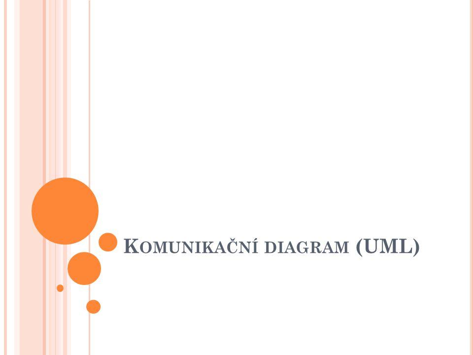 K OMUNIKAČNÍ DIAGRAM Komunikační diagram je interakční diagram, který klade důraz na datové spojení mezi různými účastníky.