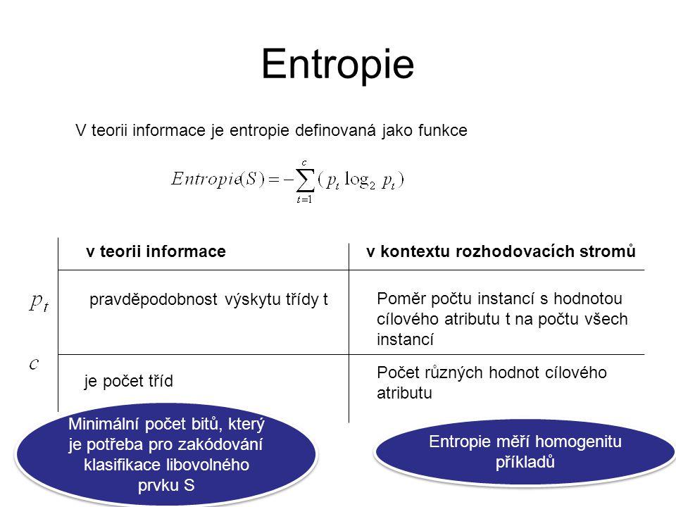 Entropie V teorii informace je entropie definovaná jako funkce pravděpodobnost výskytu třídy t je počet tříd Poměr počtu instancí s hodnotou cílového atributu t na počtu všech instancí Počet různých hodnot cílového atributu v teorii informacev kontextu rozhodovacích stromů Entropie měří homogenitu příkladů Minimální počet bitů, který je potřeba pro zakódování klasifikace libovolného prvku S