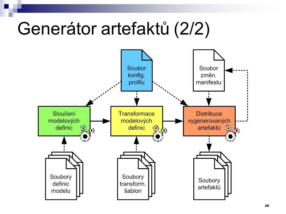 Generátor artefaktů (2/2) 25