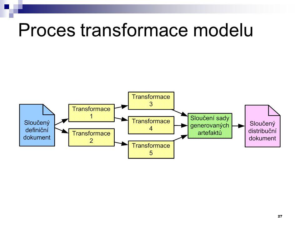 Proces transformace modelu 27
