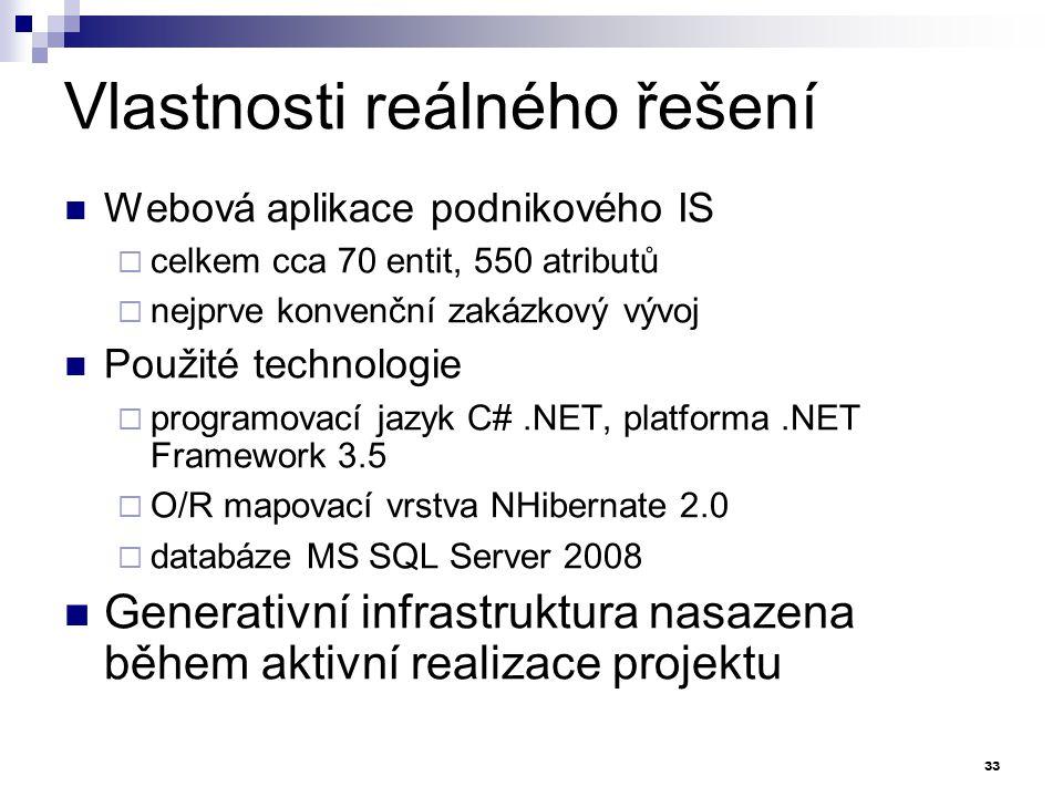 Vlastnosti reálného řešení Webová aplikace podnikového IS  celkem cca 70 entit, 550 atributů  nejprve konvenční zakázkový vývoj Použité technologie