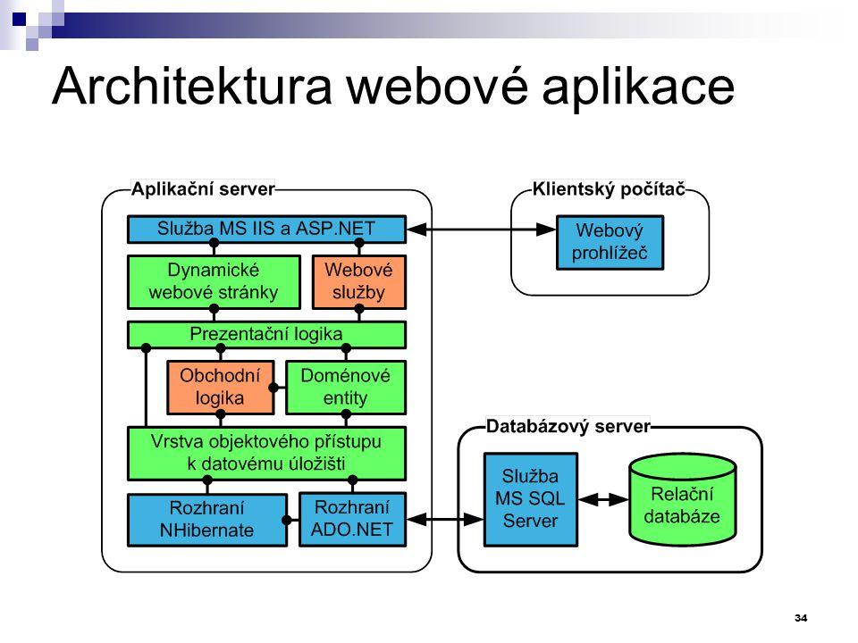 Architektura webové aplikace 34