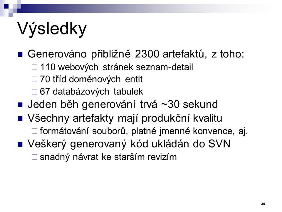 Výsledky Generováno přibližně 2300 artefaktů, z toho:  110 webových stránek seznam-detail  70 tříd doménových entit  67 databázových tabulek Jeden