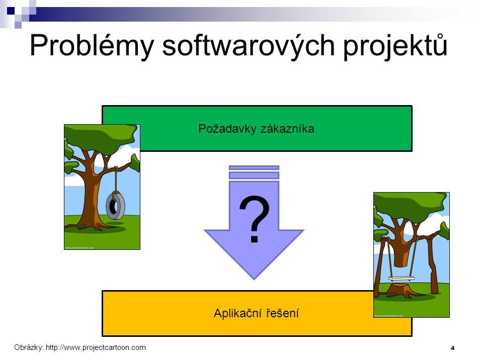 Problémy softwarových projektů Požadavky zákazníka Aplikační řešení ? Obrázky: http://www.projectcartoon.com 4