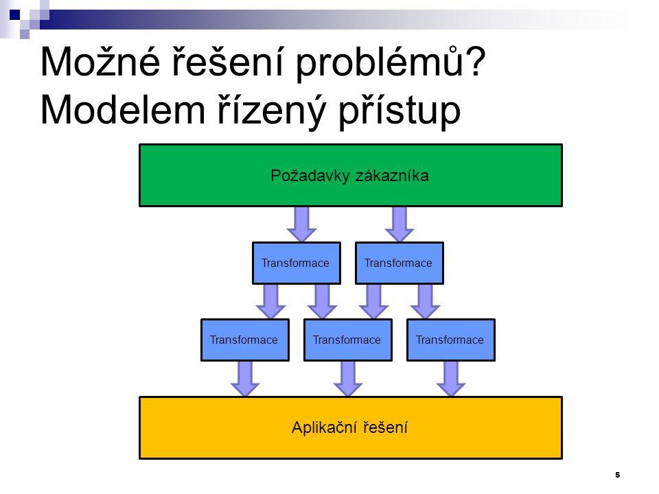 Transformace Možné řešení problémů? Modelem řízený přístup Požadavky zákazníka Aplikační řešení 5