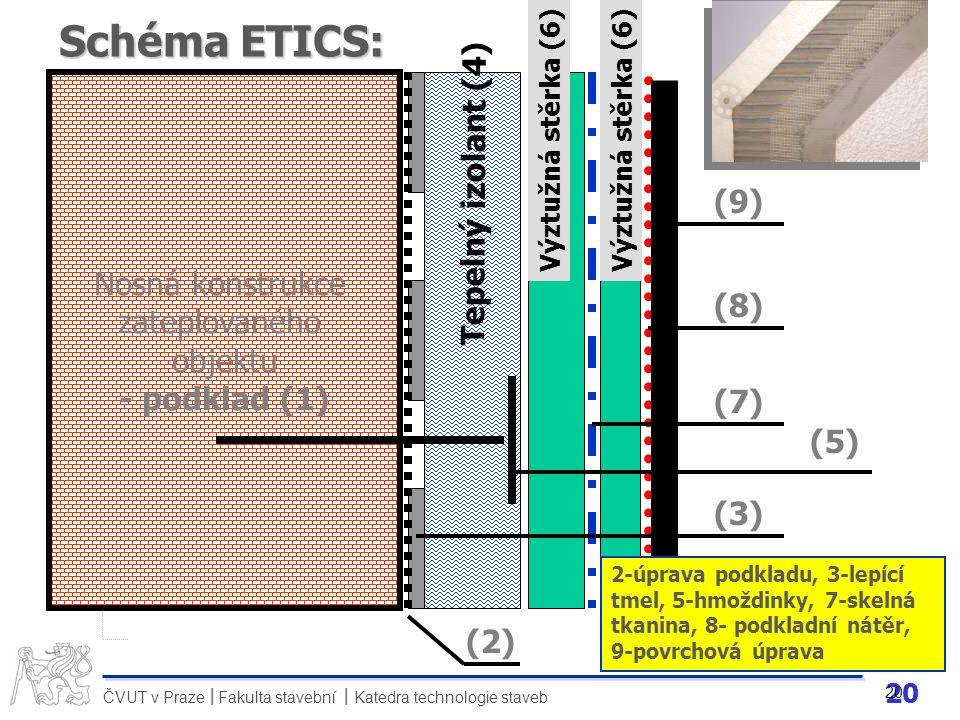 20 ČVUT v Praze Fakulta stavební Katedra technologie staveb II 20 Nosná konstrukce zateplovaného objektu - podklad (1) Tepelný izolant (4) Schéma ETIC