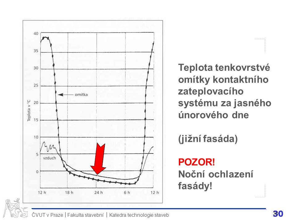 30 ČVUT v Praze Fakulta stavební Katedra technologie staveb II 30 Teplota tenkovrstvé omítky kontaktního zateplovacího systému za jasného únorového dn