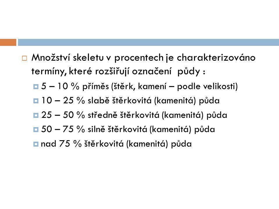  Množství skeletu v procentech je charakterizováno termíny, které rozšiřují označení půdy :  5 – 10 % příměs (štěrk, kamení – podle velikosti)  10 – 25 % slabě štěrkovitá (kamenitá) půda  25 – 50 % středně štěrkovitá (kamenitá) půda  50 – 75 % silně štěrkovitá (kamenitá) půda  nad 75 % štěrkovitá (kamenitá) půda