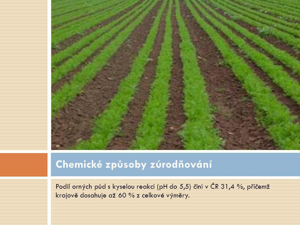 Podíl orných půd s kyselou reakcí (pH do 5,5) činí v ČR 31,4 %, přičemž krajově dosahuje až 60 % z celkové výměry. Chemické způsoby zúrodňování
