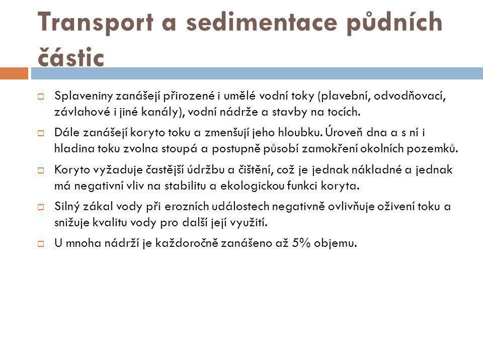 Transport a sedimentace půdních částic  Splaveniny zanášejí přirozené i umělé vodní toky (plavební, odvodňovací, závlahové i jiné kanály), vodní nádrže a stavby na tocích.