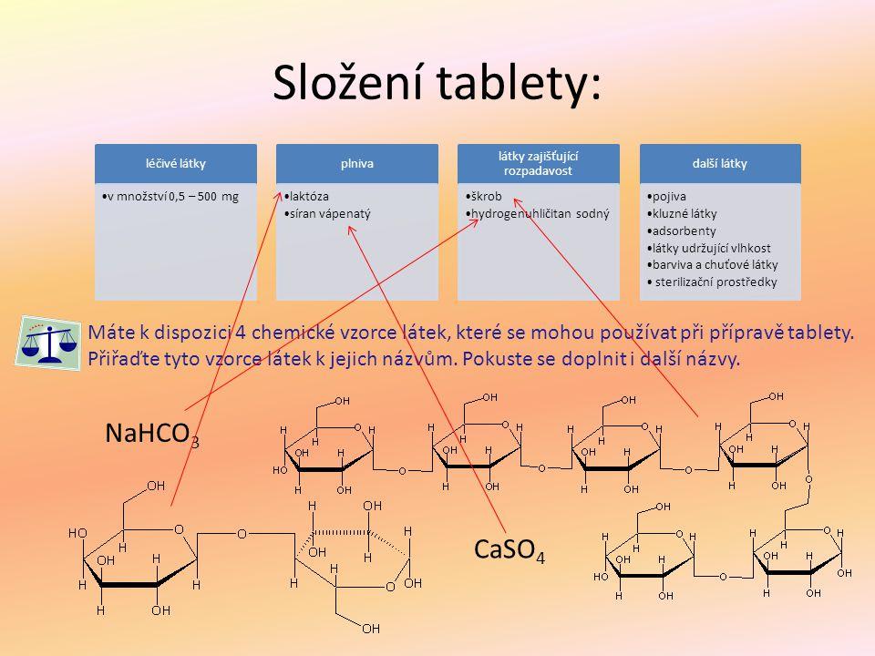 Složení tablety: léčivé látky v množství 0,5 – 500 mg plniva laktóza síran vápenatý látky zajišťující rozpadavost škrob hydrogenuhličitan sodný další