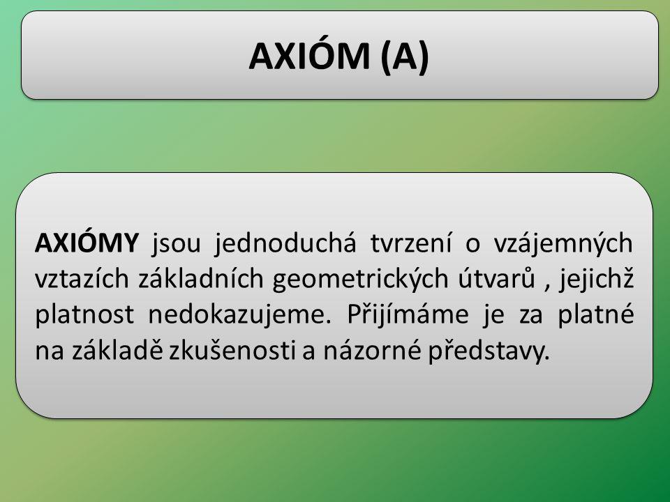 AXIÓM (A) AXIÓMY jsou jednoduchá tvrzení o vzájemných vztazích základních geometrických útvarů, jejichž platnost nedokazujeme. Přijímáme je za platné