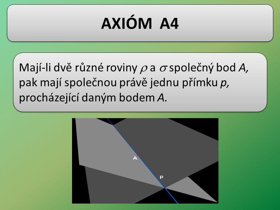 AXIÓM A4 Mají-li dvě různé roviny  a  společný bod A, pak mají společnou právě jednu přímku p, procházející daným bodem A.