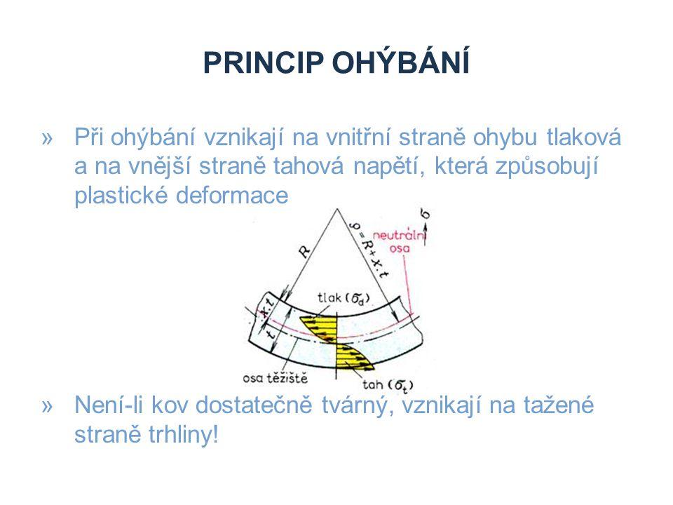 PRINCIP OHÝBÁNÍ »Při ohýbání vznikají na vnitřní straně ohybu tlaková a na vnější straně tahová napětí, která způsobují plastické deformace »Není-li k
