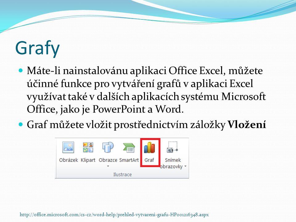 Grafy Máte-li nainstalovánu aplikaci Office Excel, můžete účinné funkce pro vytváření grafů v aplikaci Excel využívat také v dalších aplikacích systém