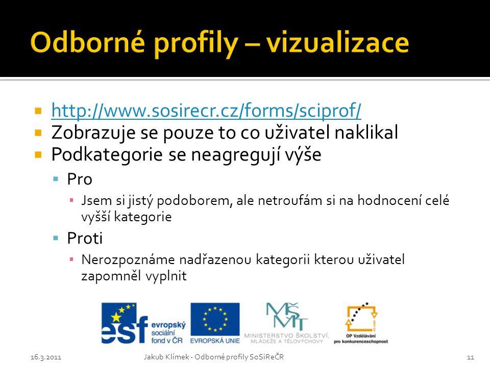  http://www.sosirecr.cz/forms/sciprof/ http://www.sosirecr.cz/forms/sciprof/  Zobrazuje se pouze to co uživatel naklikal  Podkategorie se neagreguj