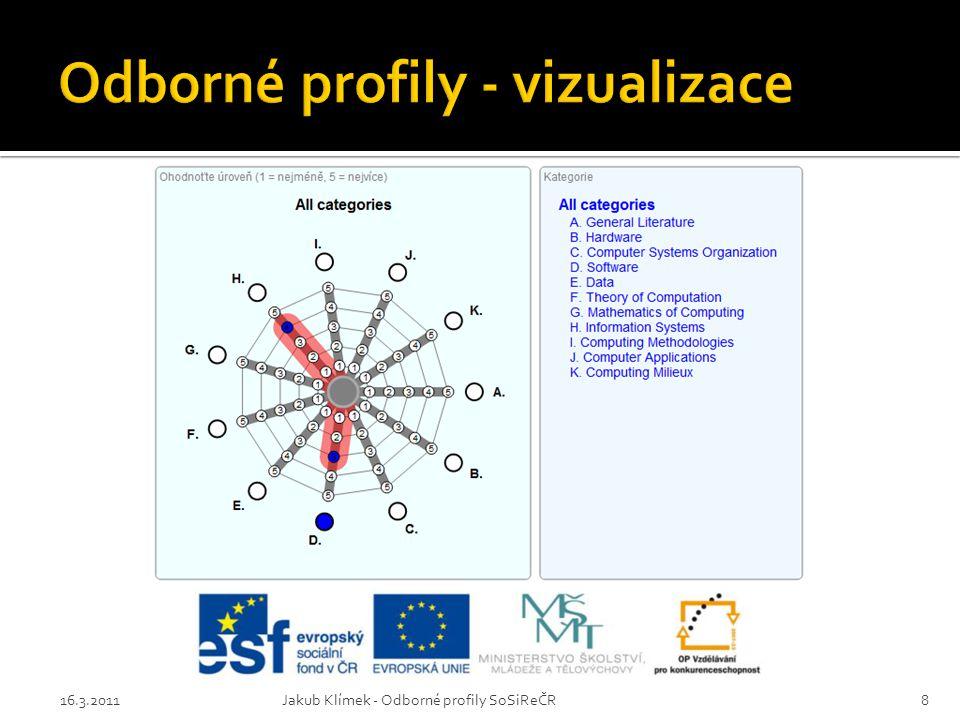 16.3.2011Jakub Klímek - Odborné profily SoSiReČR9