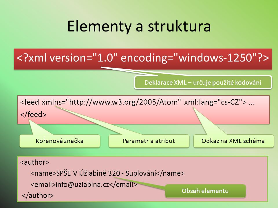 Elementy a struktura Deklarace XML – určuje použité kódování … … Kořenová značka Parametr a atribut Odkaz na XML schéma SPŠE V Úžlabině 320 - Suplování info@uzlabina.cz Obsah elementu