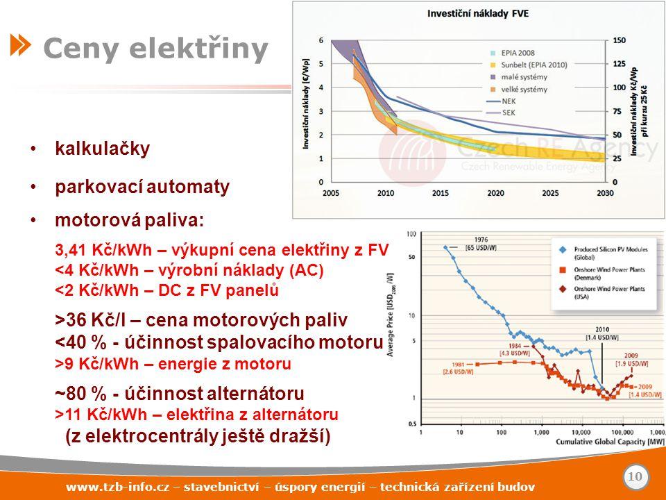 www.tzb-info.cz – stavebnictví – úspory energií – technická zařízení budov kalkulačky parkovací automaty motorová paliva: 3,41 Kč/kWh – výkupní cena e