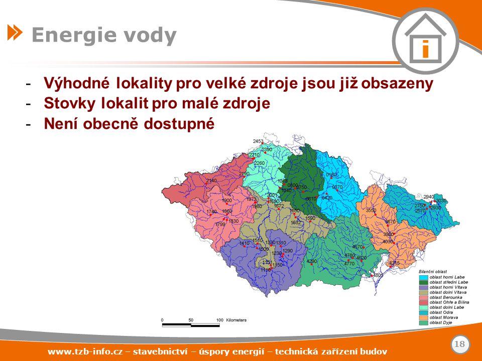 -Výhodné lokality pro velké zdroje jsou již obsazeny -Stovky lokalit pro malé zdroje -Není obecně dostupné www.tzb-info.cz – stavebnictví – úspory ene